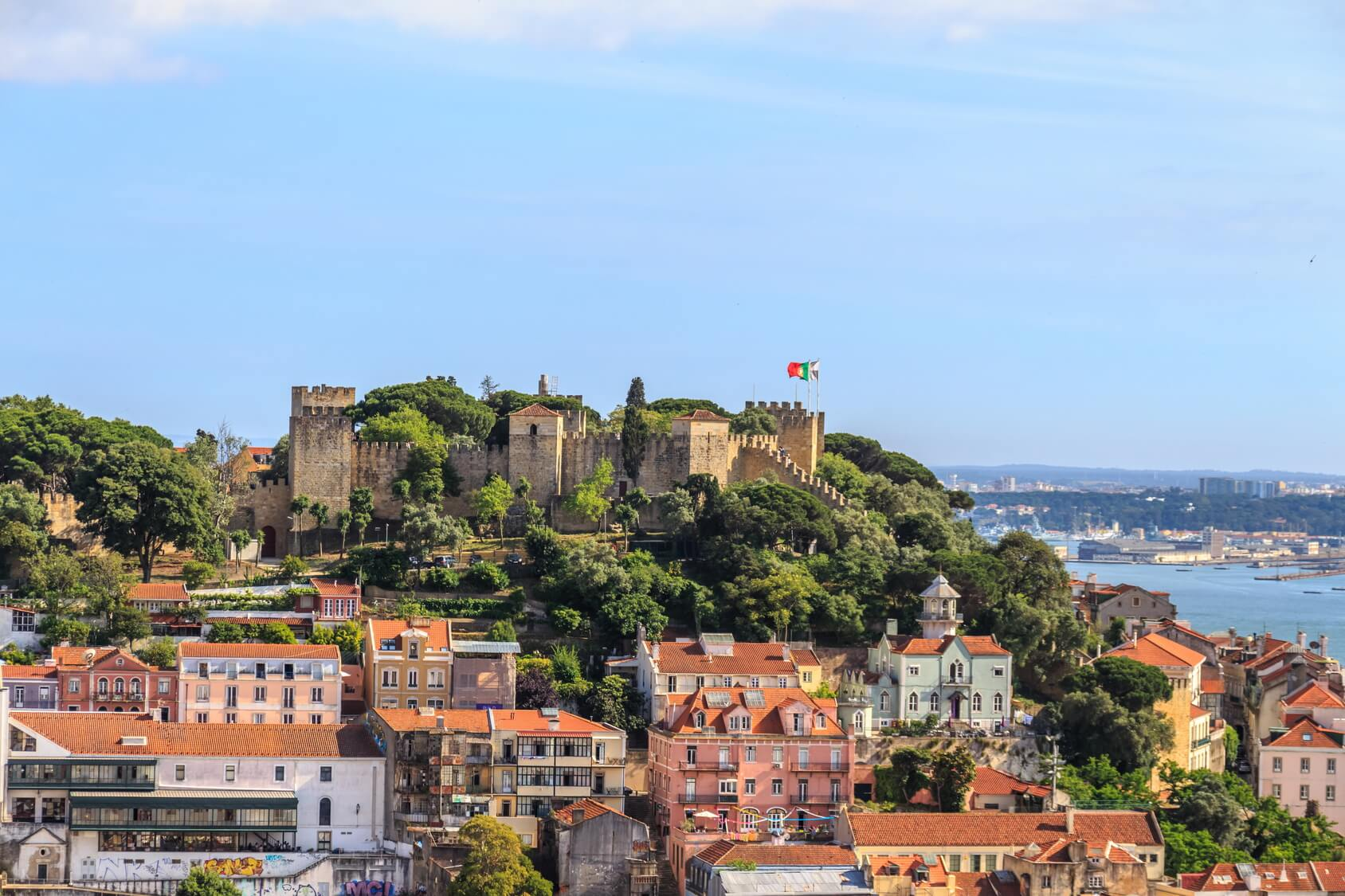 One Day in Lisbon | Guided Tour | Lisbon in a Day